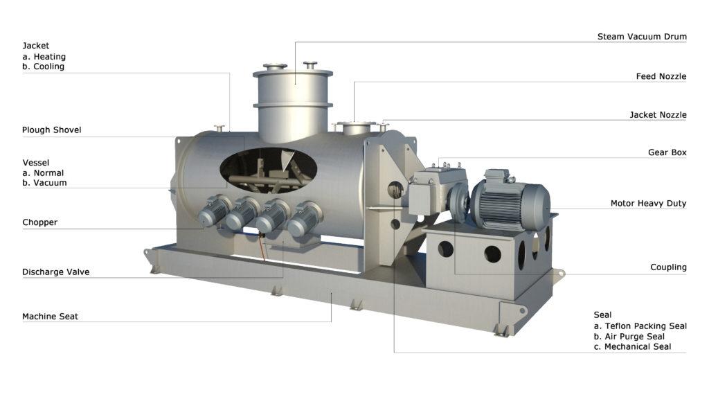 plough shear mixer introduction